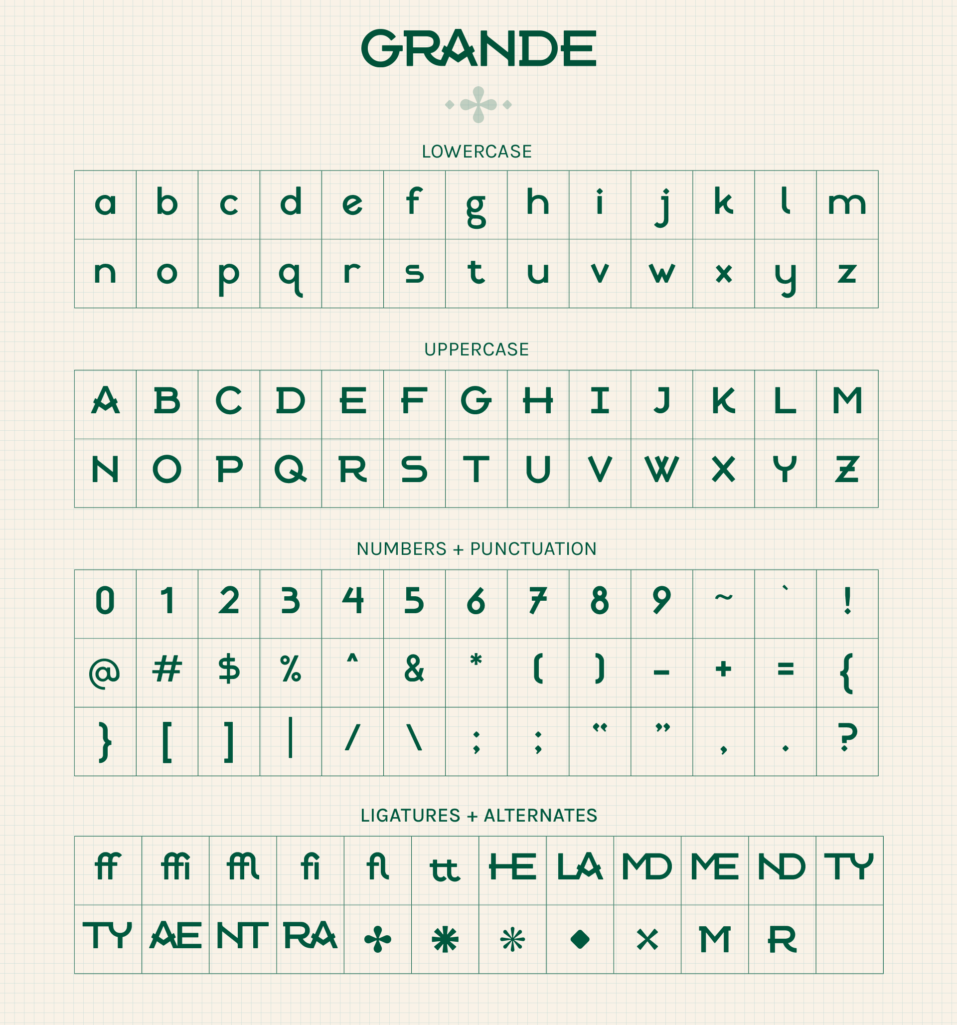 A graphic featuring all the glyphs of the typeface Grande.